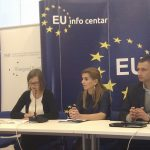 Presentation of Publication: Civil Society in the EU Integration of the Western Balkans